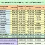 pq__presupuestos-teles-publicas2.jpg