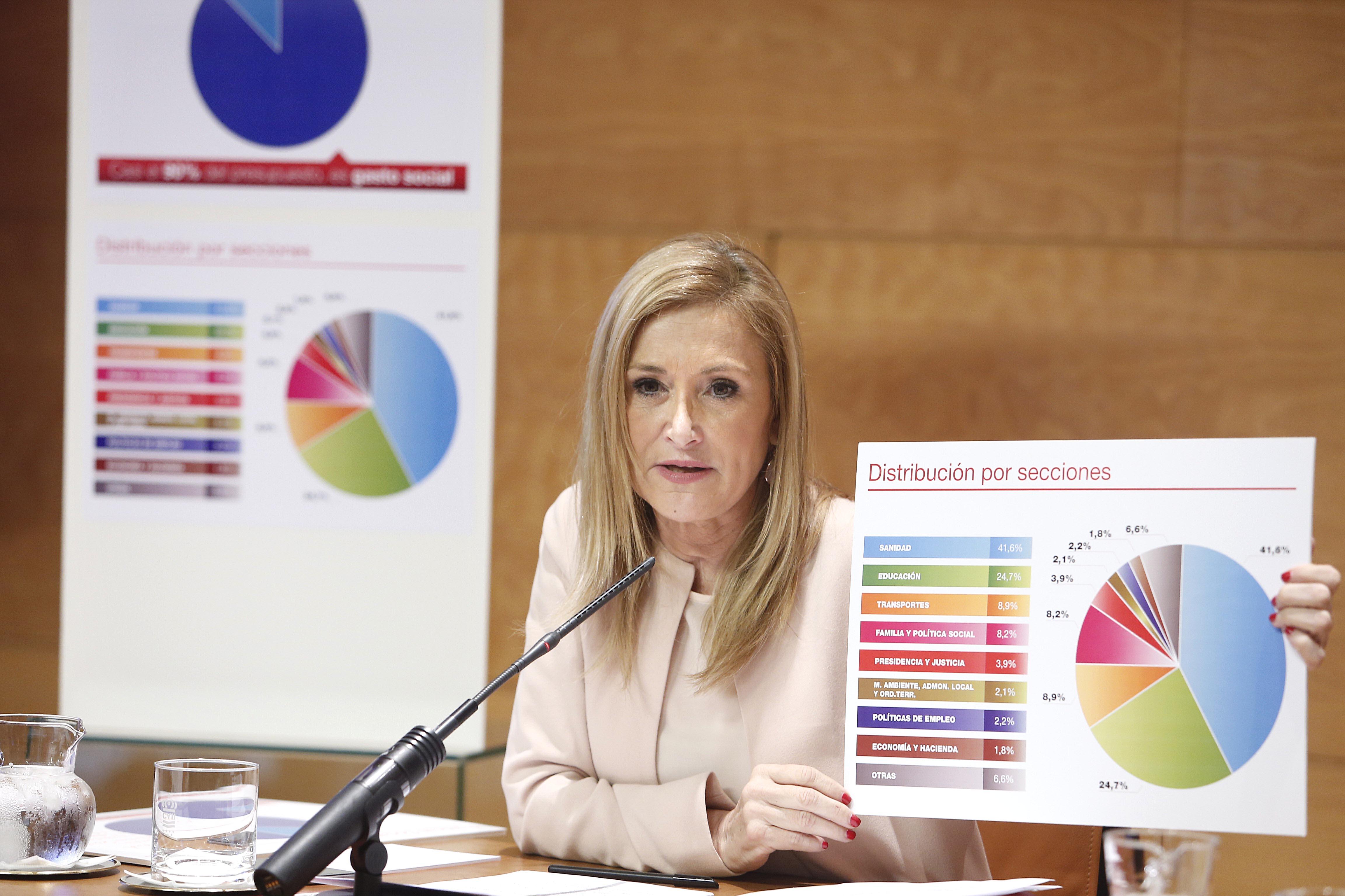 CIFUENTES PRESIDE LA REUNIÓN DEL CONSEJO DE GOBIERNO EXTRAORDINARIO PARA LA APROBACIÓN DEL PROYECTO DE PRESUPUESTOS La presidenta de la Comunidad de Madrid, Cristina Cifuentes, preside la reunión del Consejo de Gobierno extraordinario para la aprobación del proyecto de los presupuestos de 2016.  Foto: D.Sinova / Comunidad de Madrid