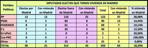 diputados-electos