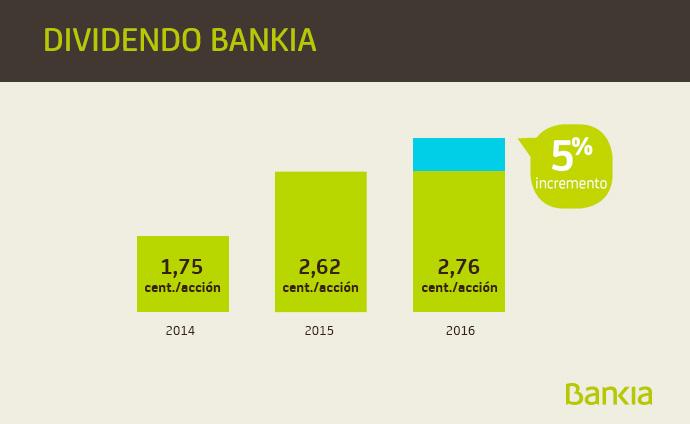 propuesta-dividendo-bankia-2016