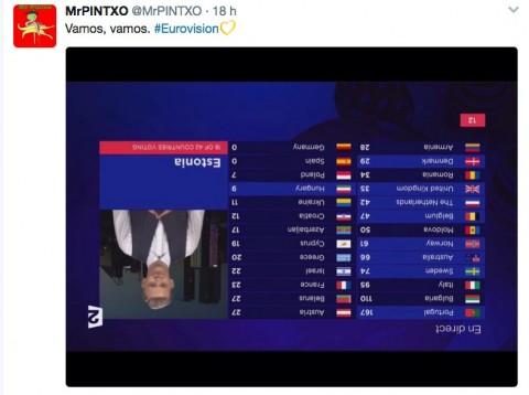 Eurovision-alreves